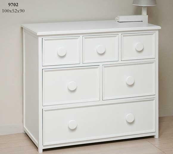 Comoda blanca grimm blog de artesania y decoracion - Comoda blanca ...